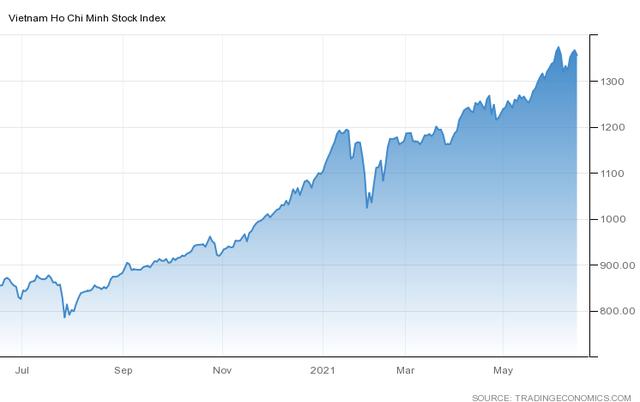 Nhiều Công ty chứng khoán thận trọng, khuyến nghị nhà đầu tư hạ tỷ trọng cổ phiếu - Ảnh 1.