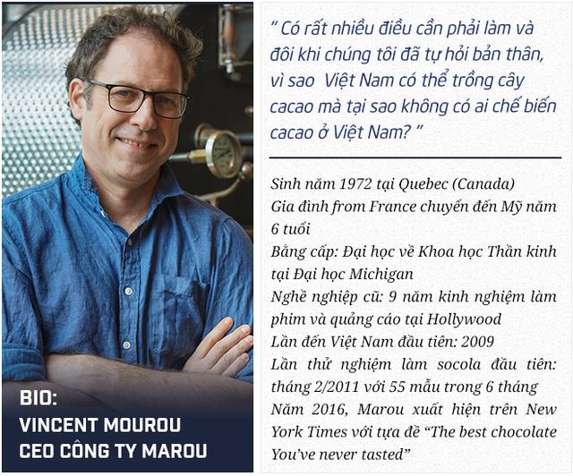 """Founder&CEO Marou - công ty socola """"ngon nhất thế giới"""": 10 năm khởi nghiệp ở Việt Nam đưa socola lên bản đồ thế giới doanh số xuất khẩu năm 2020 tăng 50% - Ảnh 1."""