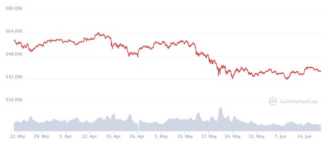 Bao nhiêu Bitcoin đã bị thất lạc trên toàn cầu? Một giây bất cẩn khiến cả triệu USD bay màu là có thật - Ảnh 2.