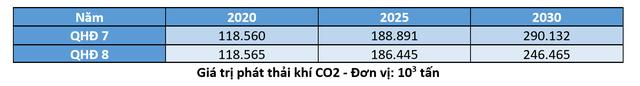 Bloomberg: Dù không thuộc nhóm 100 nước cam kết phát thải ròng bằng 0 vào 2025, Việt Nam vẫn bắt kịp xu hướng năng lượng xanh - Ảnh 1.