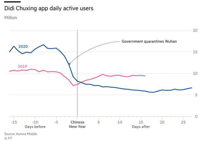 Didi Chuxing IPO: Sự đe dọa cho Grab và Uber - Ảnh 2.
