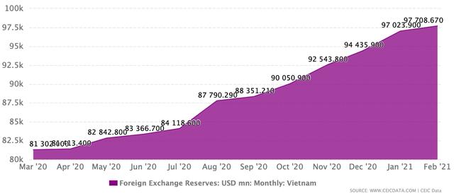 Từ tín hiệu của Fed, nhìn vào một thực lực của Việt Nam - Ảnh 3.