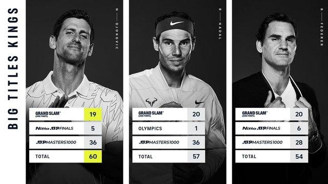 Chiến binh bất tử Novak Djokovic và nỗ lực chấm dứt kỷ nguyên thống trị của Federer-Nadal: Muốn đội vương miện, phải chịu được sức nặng của nó - Ảnh 1.