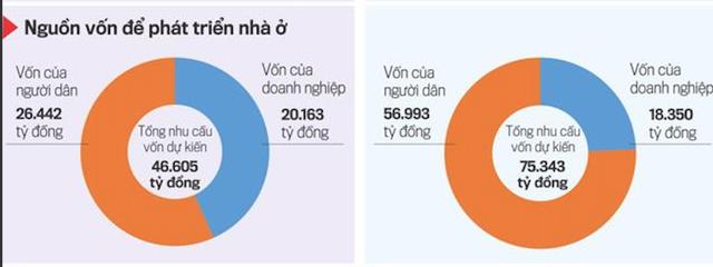 Thái Nguyên: Hạn chế phân lô bán nền tại khu vực đô thị - Ảnh 2.