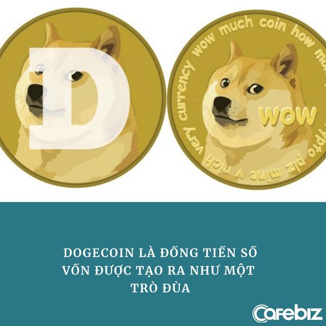 Cha đẻ Dogecoin khoe chỉ lời được 3% khi mua đồng tiền số do mình tạo ra - Ảnh 1.