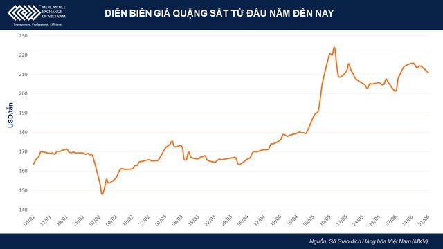 Thế giới sắp vào siêu chu kỳ, giao dịch hàng hoá đang hút nhà đầu tư Việt Nam - Ảnh 1.