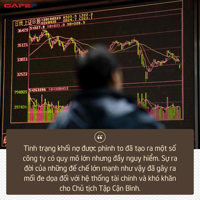 Bị chính phủ bỏ mặc, rủi ro vỡ nợ trở thành nỗi ám ảnh kinh hoàng cho những doanh nghiệp quá lớn để sụp đổ của Trung Quốc - Ảnh 1.