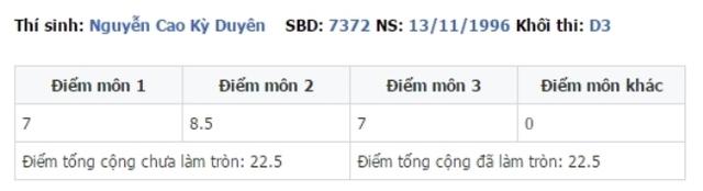 Soi điểm thi đại học của các Hoa hậu Việt Nam: Người dính nhiều tai tiếng nhất lại có thành tích vượt xa đàn em - Ảnh 3.
