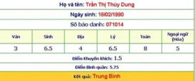 Soi điểm thi đại học của các Hoa hậu Việt Nam: Người dính nhiều tai tiếng nhất lại có thành tích vượt xa đàn em - Ảnh 6.