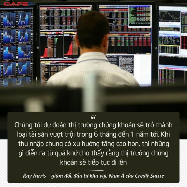 Credit Suisse: Cổ phiếu sẽ vượt trội so với các loại tài sản khác trong 1 năm tới - Ảnh 1.