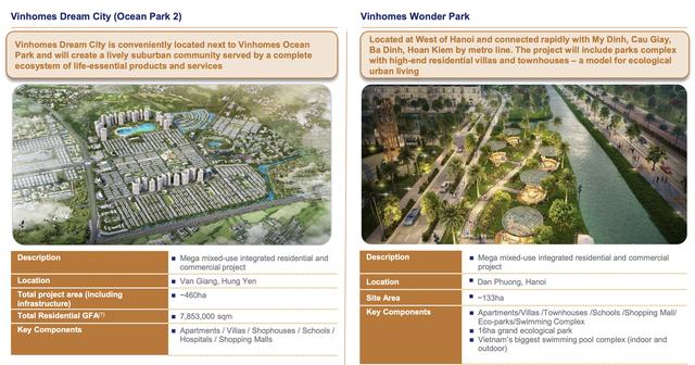 Công thức lợi nhuận tỷ đô của Vinhomes: 3 năm bán hơn trăm nghìn căn hộ từ các đại đô thị, bắt đầu đẩy mạnh phát triển khu công nghiệp và giao dịch thứ cấp - Ảnh 3.