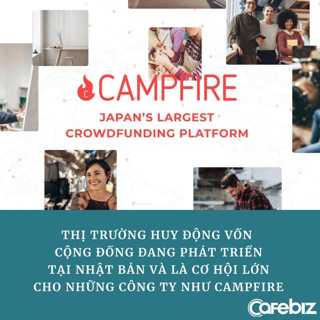 Thầy tu ở ẩn, từng bị bắt nạt ngày bé thành ông chủ startup gọi vốn cộng đồng lớn nhất Nhật Bản, có thể được định giá 1,8 tỷ USD - Ảnh 2.