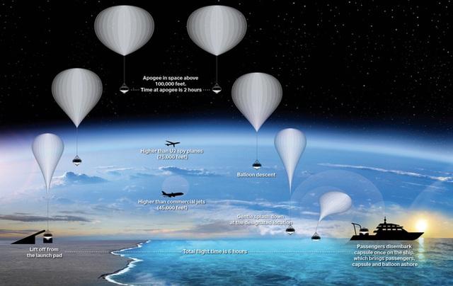 Chỉ với 3 tỷ đồng, bạn có thể làm một chuyến du lịch không gian bằng khinh khí cầu siêu sang - Ảnh 2.