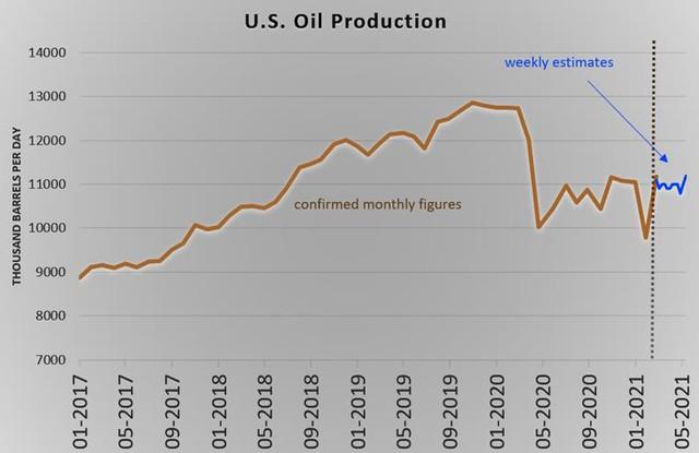 Giá dầu dự báo sẽ tiếp tục tăng mạnh  - Ảnh 3.