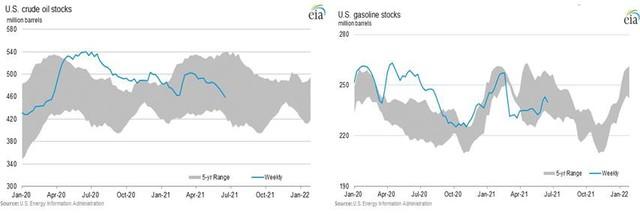 Giá dầu dự báo sẽ tiếp tục tăng mạnh  - Ảnh 4.