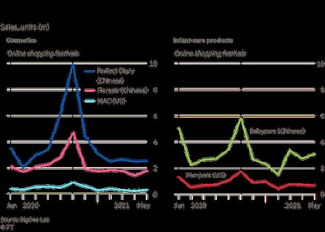 Trung Quốc: Từng được tôn sùng, thương hiệu quốc tế đang trở thành kẻ thua cuộc trước những hãng hàng nội địa - Ảnh 3.