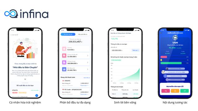 Startup đầu tư từ nửa triệu đồng và mua chung BĐS Infina hoàn tất gọi vốn trị giá 2 triệu USD từ 5 quỹ đầu tư - Ảnh 1.