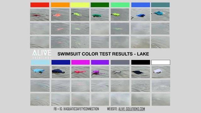 Đây chính là màu sắc quần áo bơi bố mẹ nên mua để dễ dàng phát hiện khi con gặp nguy hiểm dưới nước - Ảnh 2.