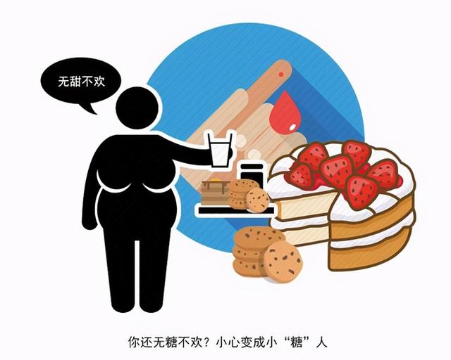 3 nhóm thực phẩm là thủ phạm hàng đầu gây bệnh tim mạch, hại mạch máu não, rất tiếc nhiều người vẫn hay ăn - Ảnh 4.