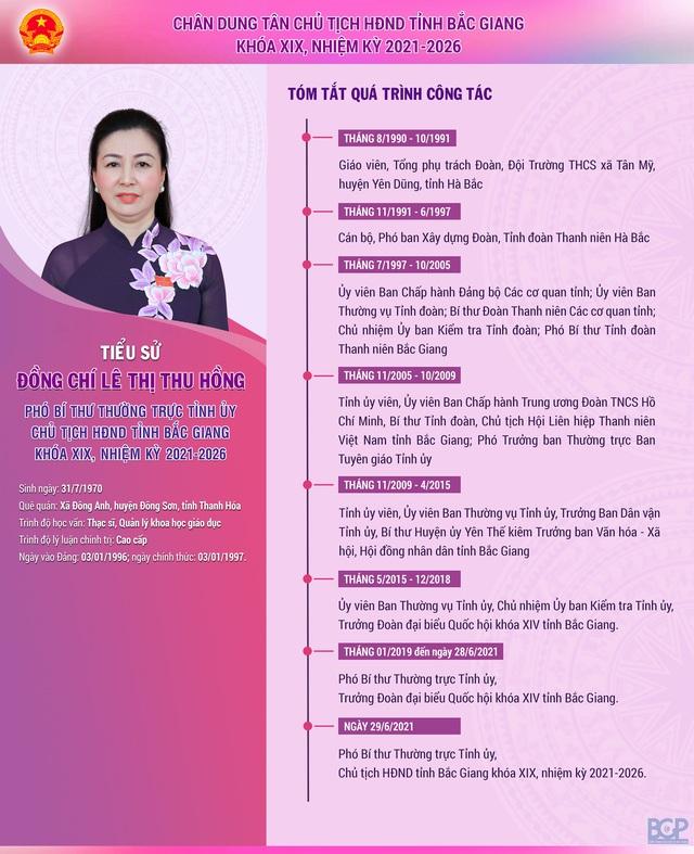 Bà Lê Thị Thu Hồng làm Chủ tịch HĐND tỉnh Bắc Giang - Ảnh 1.