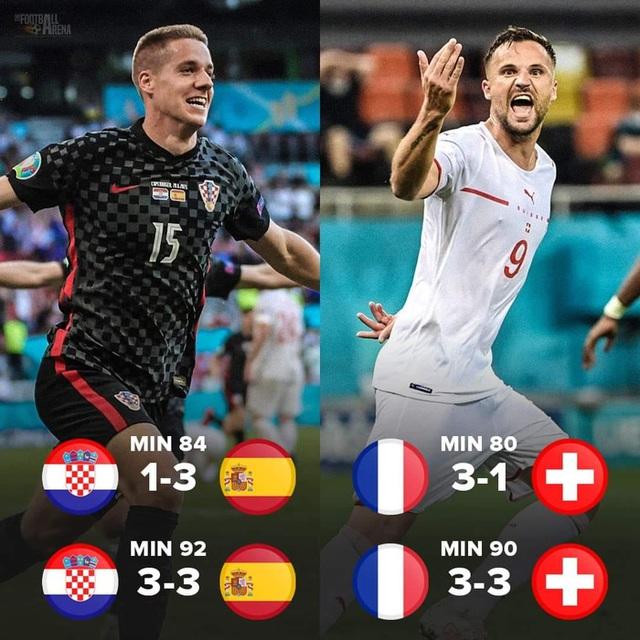 Cầu thủ Thuỵ Sĩ sung sướng vỡ oà sau khi loại đương kim vô địch thế giới Pháp khỏi Euro 2020 - Ảnh 1.