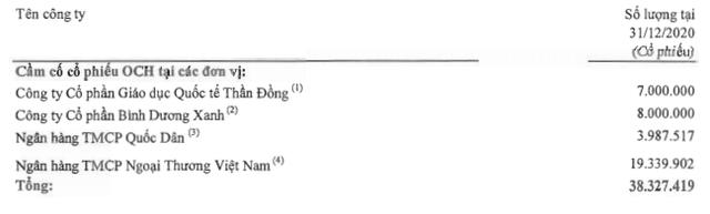 OGC Group bị Cục thi hành án dân sự quận Ba Đình kê biên gần 4 triệu cổ phiếu OCH để chờ xử lý - Ảnh 1.