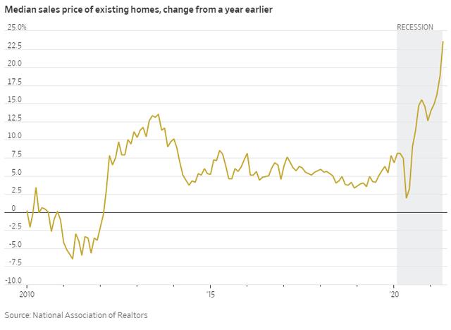 Nhờ chứng khoán, người Mỹ giàu lên trông thấy bất chấp kinh tế vừa trải qua suy thoái - Ảnh 3.