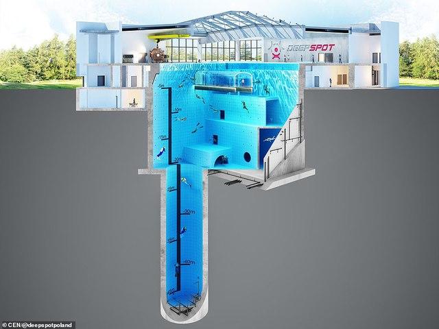 Đây sẽ bể bơi sâu nhất thế giới: Công xây dựng mất 150 triệu bảng, kích thước bằng 17 bể bơi chuẩn Olympic, người thường đừng mơ vào được - Ảnh 3.