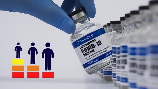 Dự kiến 70% dân số Việt Nam sẽ được tiêm vaccine COVID-19 trong năm 2021 - Ảnh 2.