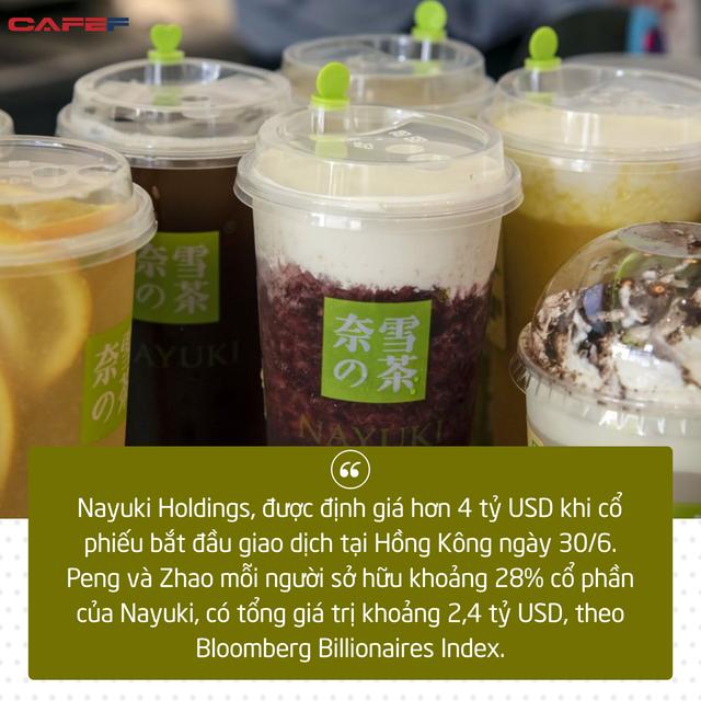 Cặp vợ chồng Trung Quốc trở thành tỷ phú nhờ bán trà sữa  - Ảnh 1.