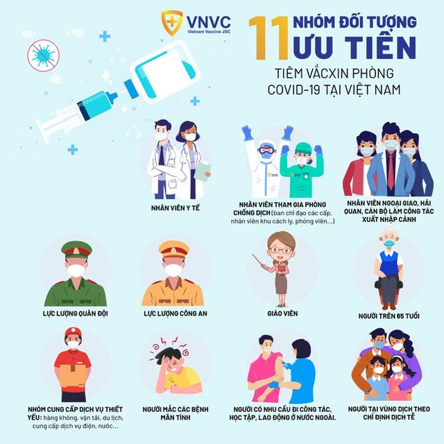 Từ kết quả trái ngược của 2 quốc gia tiêm vaccine Covid-19 nhanh nhất: Chuyên gia hiến kế 4 giải pháp giúp Việt Nam thành công - Ảnh 5.
