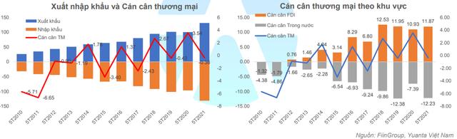 Yuanta: Nhóm ngân hàng và thép còn ít dư địa tăng trưởng, VN-Index điều chỉnh trong vùng 1.283 – 1.300 điểm. - Ảnh 1.