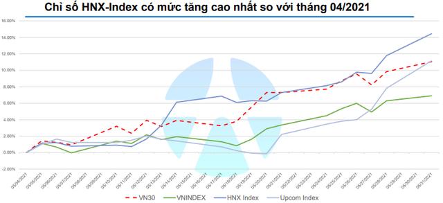 Yuanta: Nhóm ngân hàng và thép còn ít dư địa tăng trưởng, VN-Index điều chỉnh trong vùng 1.283 – 1.300 điểm. - Ảnh 3.