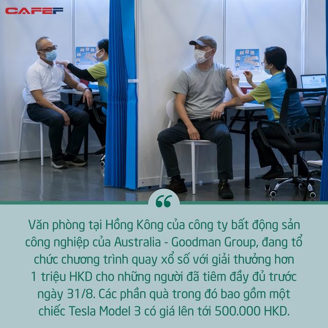 Hồng Kông: Đi tiêm vắc-xin Covid-19, người dân được tặng xe Tesla và vàng thỏi  - Ảnh 1.