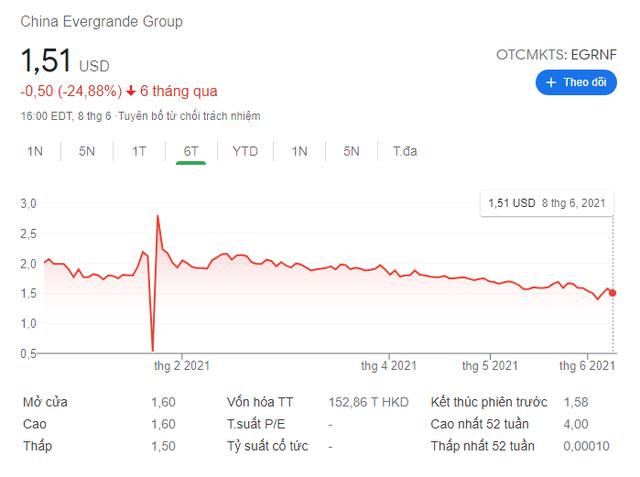 Đừng tuyệt vọng các tín đồ Bitcoin: Vẫn có những tài sản trượt giá tồi tệ hơn nhiều! - Ảnh 2.