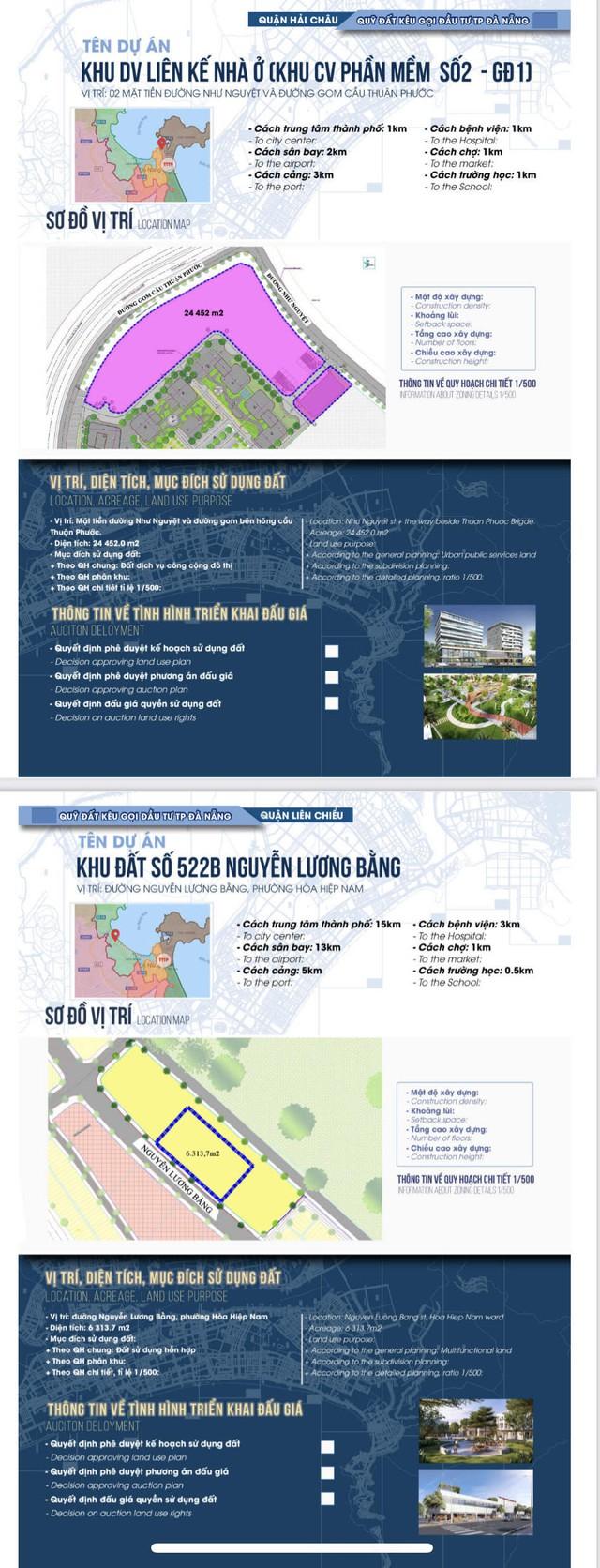Sau sốt đất, Đà Nẵng bất ngờ công bố chi tiết 22 khu đất sạch kêu gọi đầu tư - Ảnh 3.