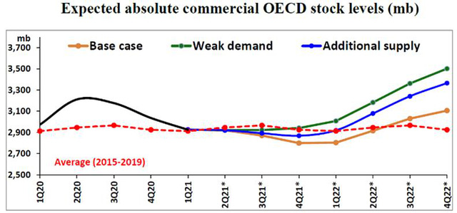 Cơn sốt giá hàng hóa chuyển từ kim loại sang năng lượng - Ảnh 3.