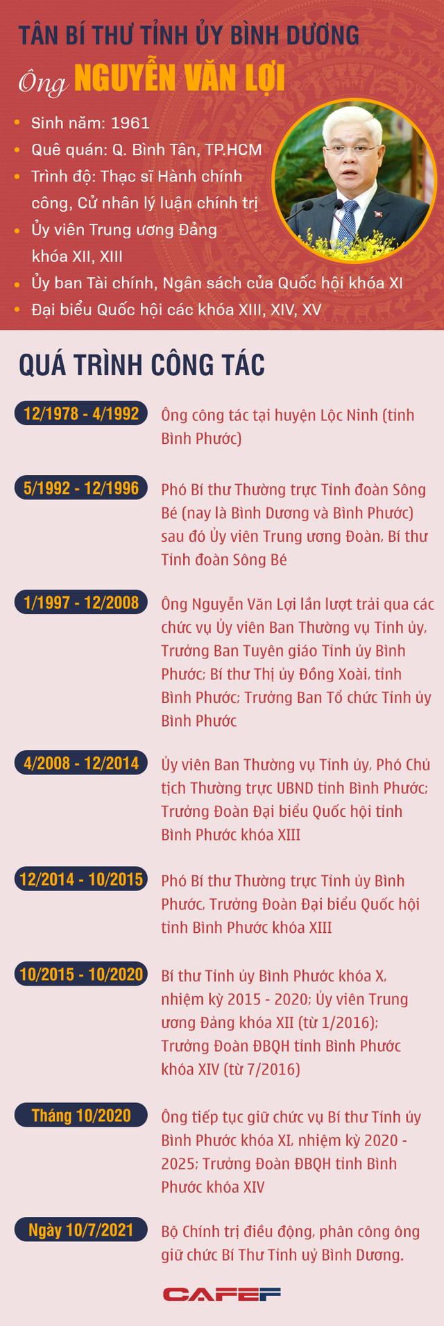 Chân dung tân Bí thư Tỉnh ủy Bình Dương Nguyễn Văn Lợi - Ảnh 1.