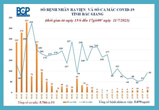 Phát hiện 12 ca dương tính SARS-CoV-2 tại ổ dịch Công ty May Baian Vina  - Ảnh 1.