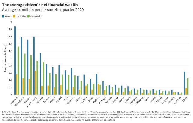Đâu là quốc gia giàu nhất và nghèo nhất EU? - Ảnh 1.