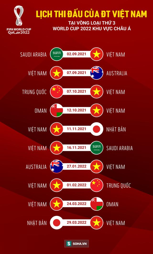 V.League và AFF Cup khó có thể tổ chức cùng lúc, liệu các CLB có hi sinh vì tuyển Việt Nam? - Ảnh 1.
