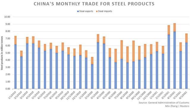 Nguồn cung quặng sắt tiếp tục khan hiếm đẩy giá tăng nhanh - Ảnh 3.