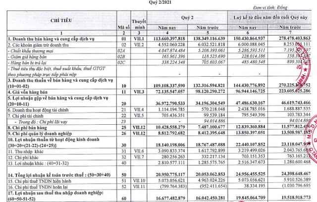 Giống cây trồng Miền Nam (SSC) lãi 20 tỷ đồng trong 6 tháng, hoàn thành 50% kế hoạch năm - Ảnh 1.