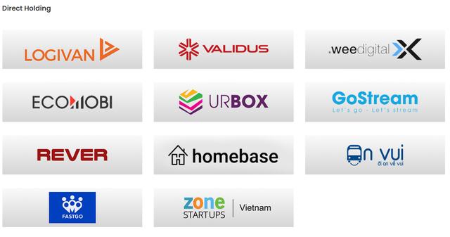 Tech in Asia: Top 9 nhà đầu tư liên tục rót tiền cho các startup Việt Nam - Ảnh 2.