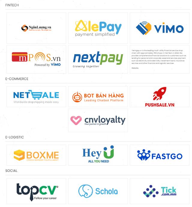Tech in Asia: Top 9 nhà đầu tư liên tục rót tiền cho các startup Việt Nam - Ảnh 4.