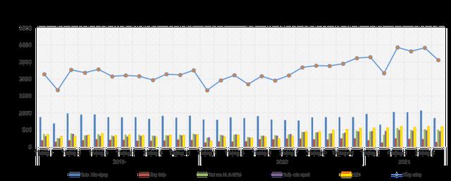 Sản xuất thép các loại tăng 37% trong 6 tháng đầu năm 2021 - Ảnh 1.