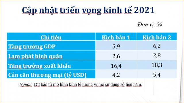 """Kinh tế Việt Nam không thể chỉ mãi lo """"phòng thủ""""  - Ảnh 1."""