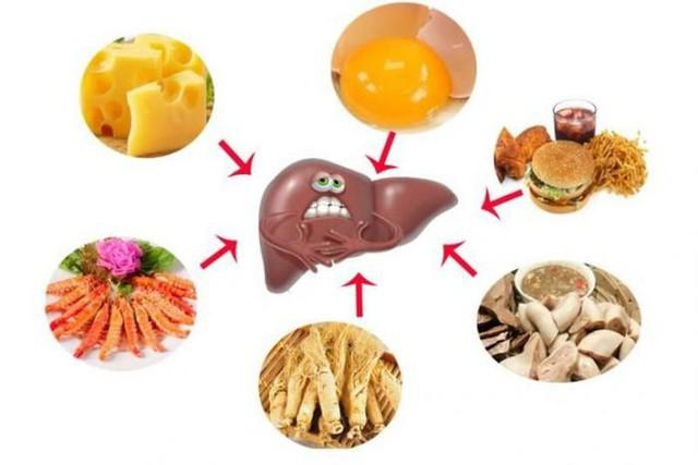 8 dấu hiệu cảnh báo gan đang bị tổn thương và 6 mẹo đơn giản để tăng cường chức năng gan: Hãy chăm lo cho nhà máy vạn năng của cơ thể ngay lúc này! - Ảnh 2.