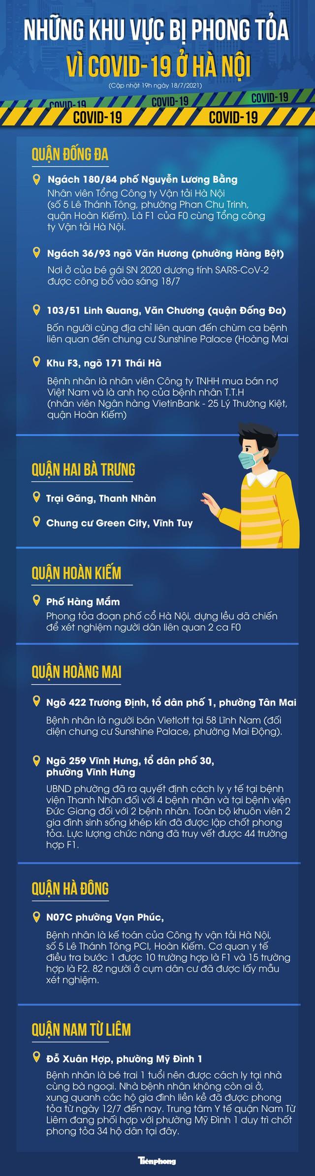 Hà Nội nhận định về chùm ca bệnh liên quan 34 người ở số 90 Nguyễn Khuyến - Ảnh 1.