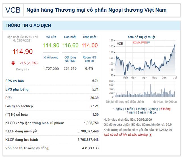 Những kỷ lục của Vietcombank dưới thời ông Nghiêm Xuân Thành làm Chủ tịch HĐQT - Ảnh 3.